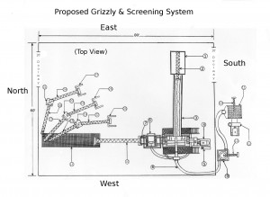 Grizzly and Screening Sytem